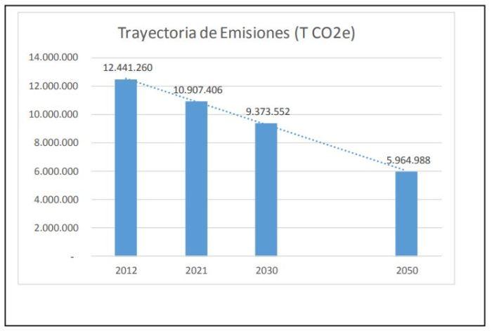 camino-hacia-la-descarbonizacic3b3n.jpg